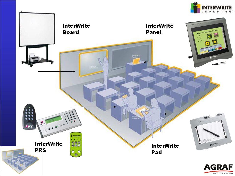 Pierwszym elementem systemu jest interaktywna tablica Interwrite Board.