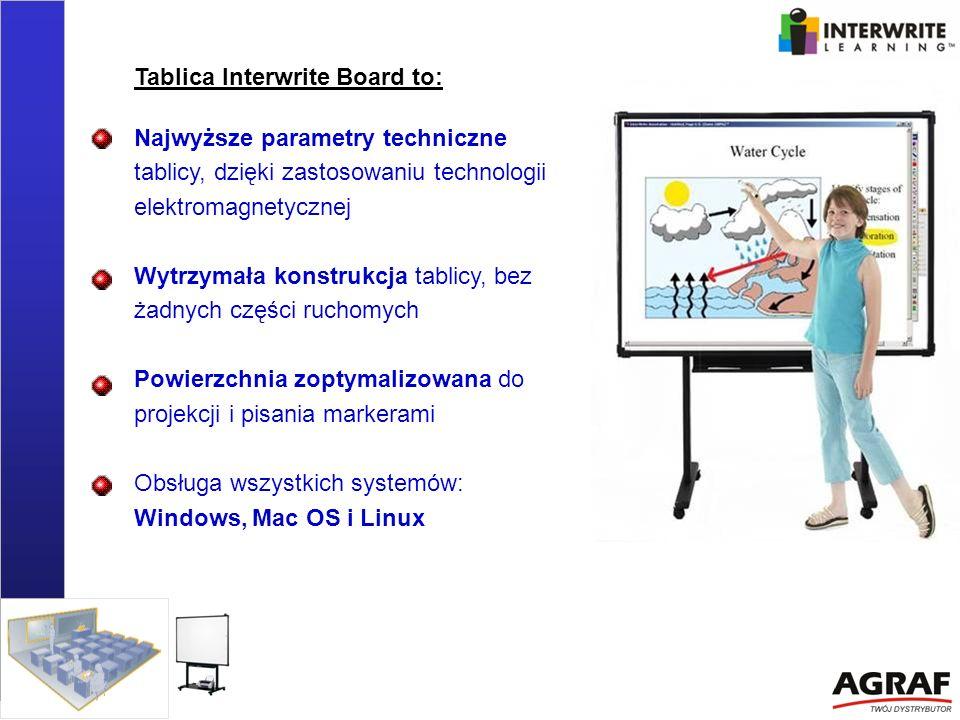 Tablica Interwrite Board to: Pełna emulacja myszki komputerowej przez pisaki (lewy i prawy klawisz, podwójne kliknięcie, drag&drop) Programowalne przyciski bezpośrednio na tablicy (po obu bokach) Komunikacja przewodowa (RS232, USB) lub bezprzewodowa (Bluetooth)