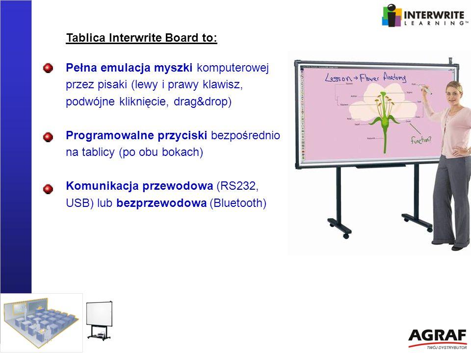 Tablica Interwrite Board to: Pełna emulacja myszki komputerowej przez pisaki (lewy i prawy klawisz, podwójne kliknięcie, drag&drop) Programowalne przy