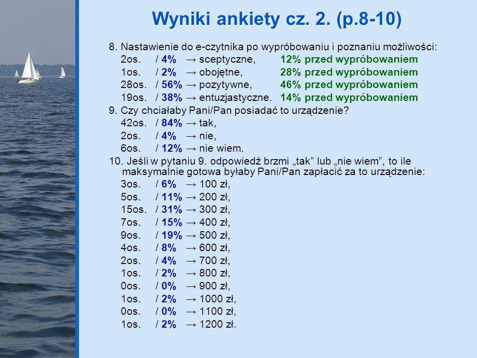 8. Nastawienie do e-czytnika po wypróbowaniu i poznaniu możliwości: 2os. / 4% sceptyczne,12% przed wypróbowaniem 1os. / 2% obojętne,28% przed wypróbow