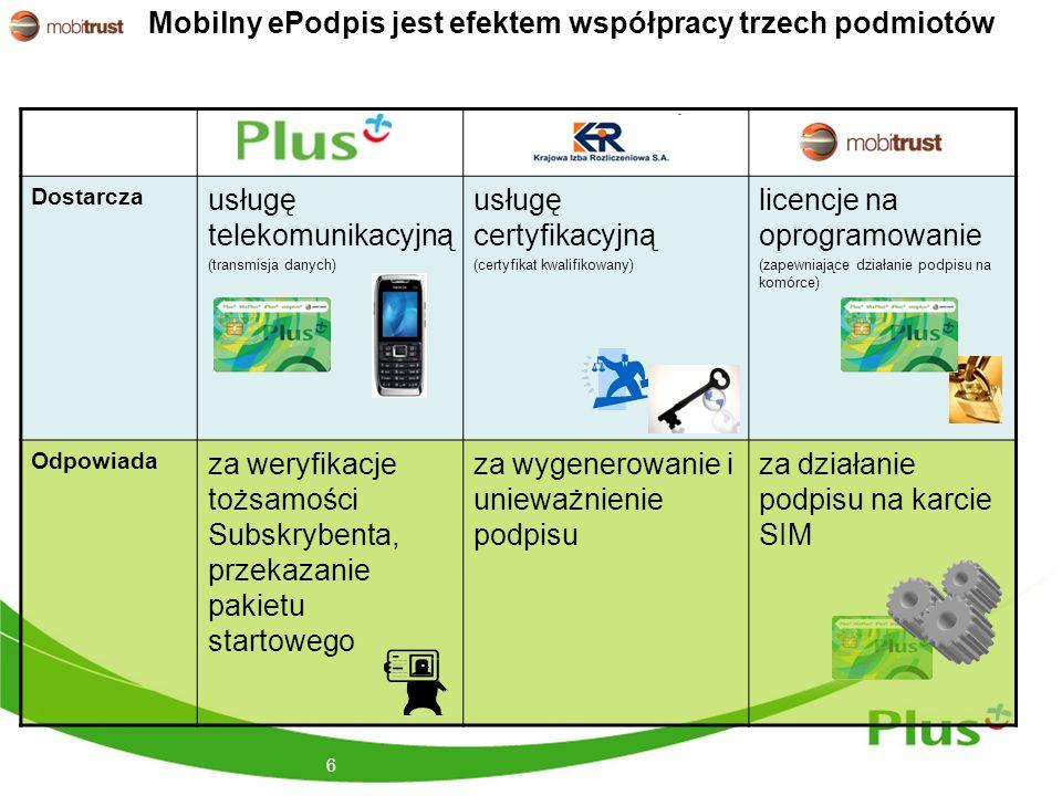 6 Mobilny ePodpis jest efektem współpracy trzech podmiotów Dostarcza usługę telekomunikacyjną (transmisja danych) usługę certyfikacyjną (certyfikat kw
