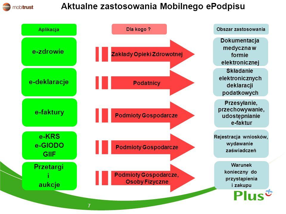 7 Aktualne zastosowania Mobilnego ePodpisu Przetargi i aukcje e-deklaracje e-KRS e-GIODO GIIF Warunek konieczny do przystąpienia i zakupu Składanie elektronicznych deklaracji podatkowych Rejestracja wniosków, wydawanie zaświadczeń Podmioty Gospodarcze Podmioty Gospodarcze, Osoby Fizyczne Podatnicy e-zdrowie e-faktury Przesyłanie, przechowywanie, udostępnianie e-faktur Dokumentacja medyczna w formie elektronicznej Podmioty Gospodarcze Zakłady Opieki Zdrowotnej Obszar zastosowania Aplikacja Dla kogo