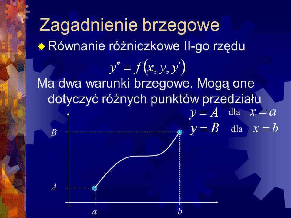 Równanie różniczkowe II-go rzędu Ma dwa warunki brzegowe. Mogą one dotyczyć różnych punktów przedziału ab A B dla Zagadnienie brzegowe