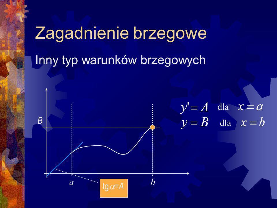Inny typ warunków brzegowych dla ab tg = A B Zagadnienie brzegowe