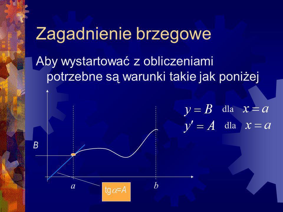 Aby wystartować z obliczeniami potrzebne są warunki takie jak poniżej dla ab tg = A Zagadnienie brzegowe B