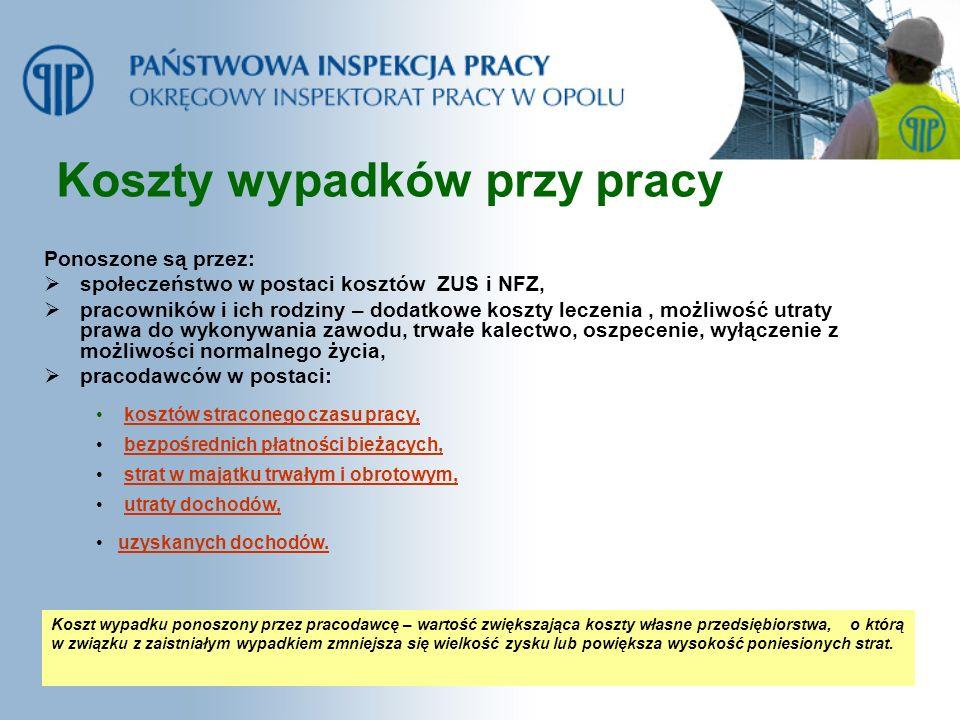 27 Dziękuję za uwagę.Zapraszamy do programu prewencyjnego PIP Ryszard Furtak Nadinspektor Pracy.