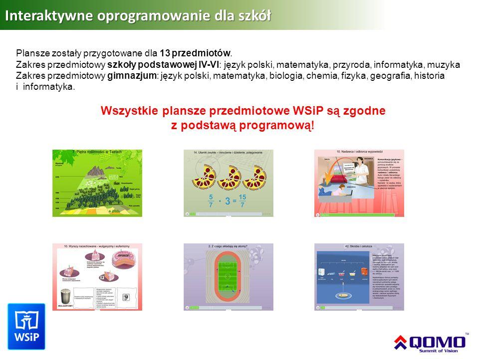 Plansze zostały przygotowane dla 13 przedmiotów. Zakres przedmiotowy szkoły podstawowej IV-VI: język polski, matematyka, przyroda, informatyka, muzyka