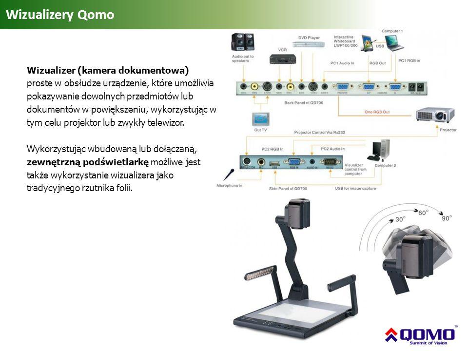 Wizualizery Qomo Wizualizer (kamera dokumentowa) proste w obsłudze urządzenie, które umożliwia pokazywanie dowolnych przedmiotów lub dokumentów w powi