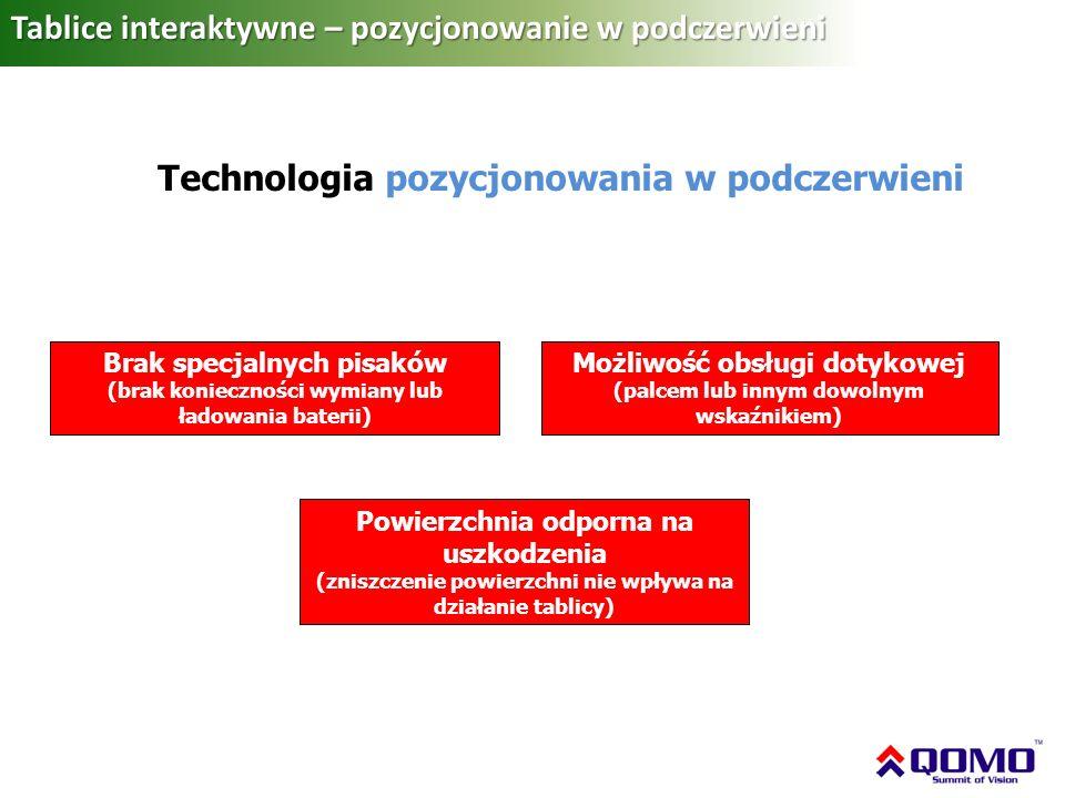 Technologia pozycjonowania w podczerwieni Możliwość obsługi dotykowej (palcem lub innym dowolnym wskaźnikiem) Powierzchnia odporna na uszkodzenia (zni