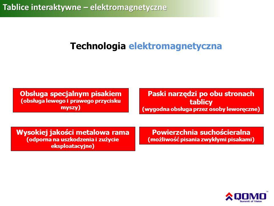 Technologia elektromagnetyczna Paski narzędzi po obu stronach tablicy (wygodna obsługa przez osoby leworęczne) Wysokiej jakości metalowa rama (odporna