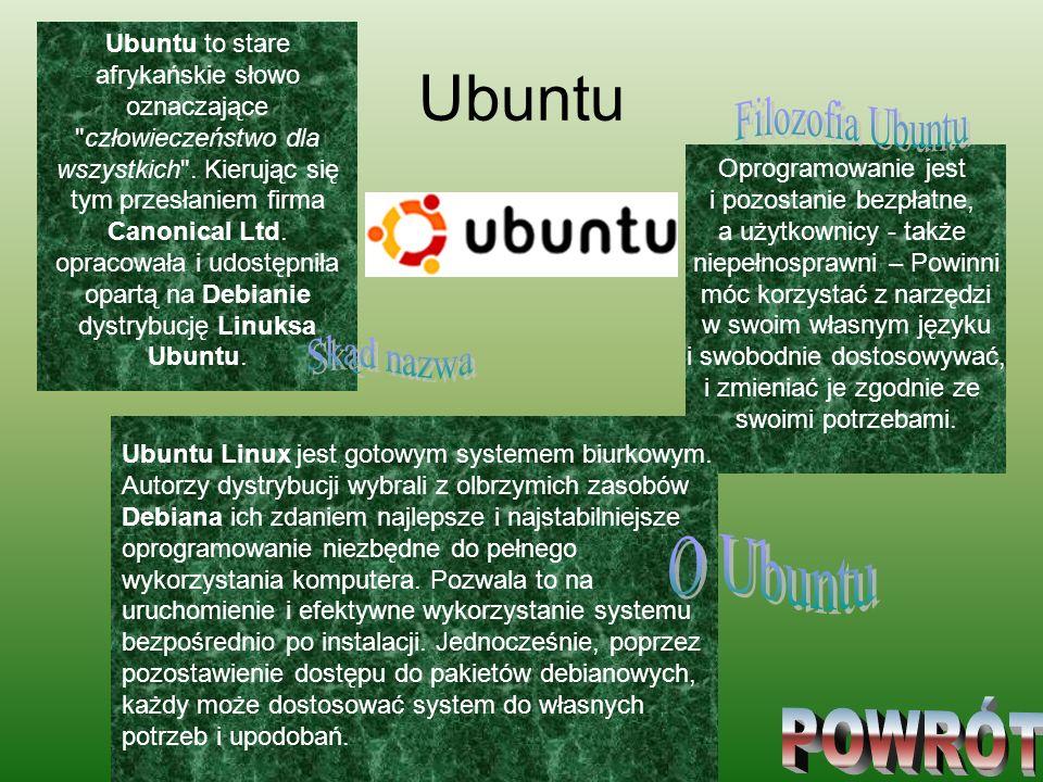 Ubuntu Ubuntu to stare afrykańskie słowo oznaczające