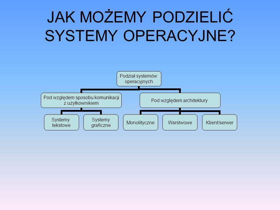 JAK MOŻEMY PODZIELIĆ SYSTEMY OPERACYJNE? Podział systemów operacyjnych Pod względem sposobu komunikacji z użytkownikiem Systemy tekstowe Systemy grafi