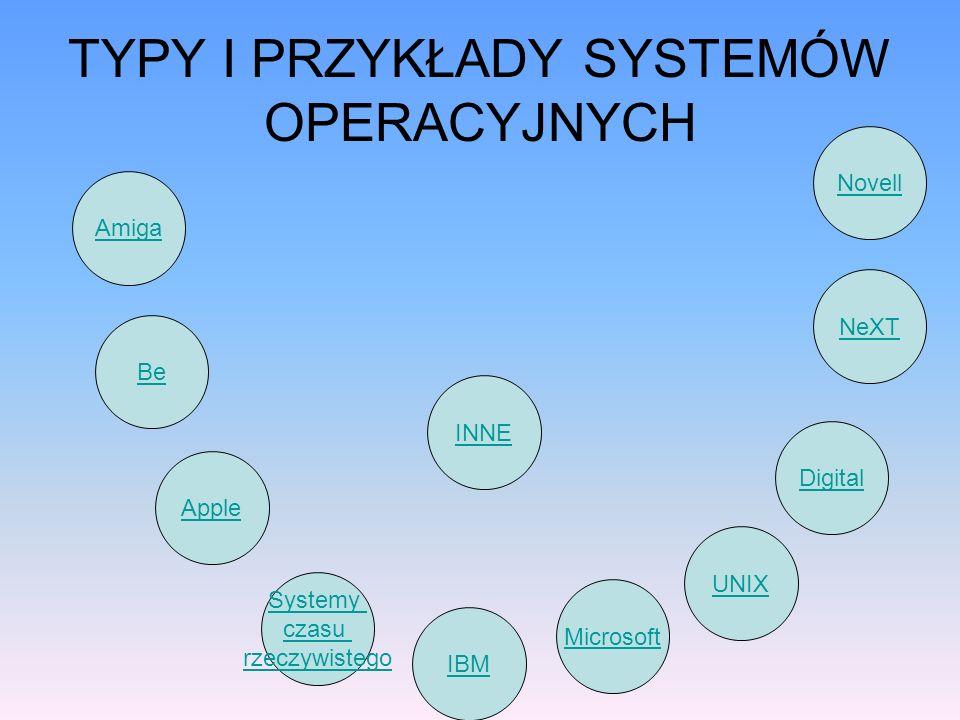 TYPY I PRZYKŁADY SYSTEMÓW OPERACYJNYCH UNIX Systemy czasu rzeczywistego NeXT Amiga IBM Microsoft Novell Digital Apple Be INNE