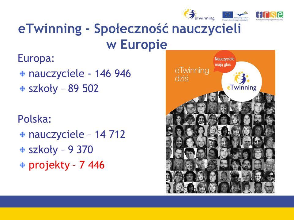 eTwinning - Społeczność nauczycieli w Europie Europa: nauczyciele - 146 946 szkoły – 89 502 Polska: nauczyciele – 14 712 szkoły – 9 370 projekty – 7 4