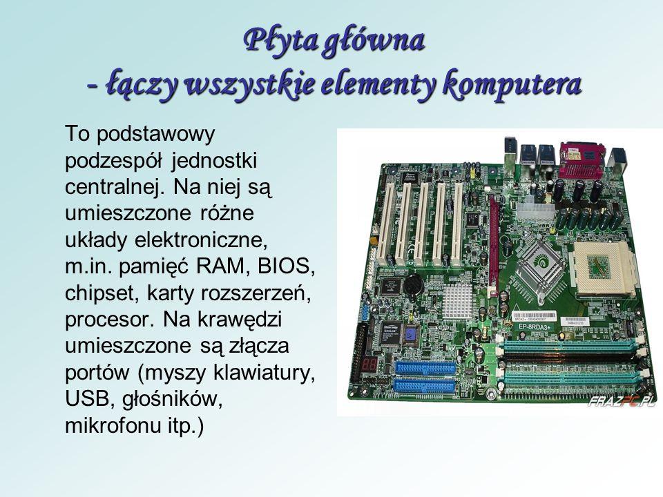 Budowa wnętrza komputera Autor Piotr Dobiecki