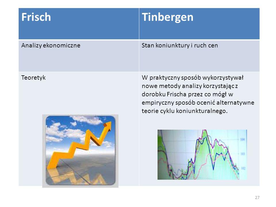 27 FrischTinbergen Analizy ekonomiczneStan koniunktury i ruch cen TeoretykW praktyczny sposób wykorzystywał nowe metody analizy korzystając z dorobku