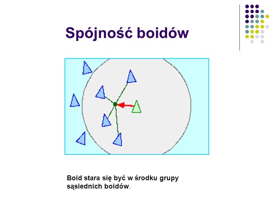 Spójność boidów Boid stara się być w środku grupy sąsiednich boidów.
