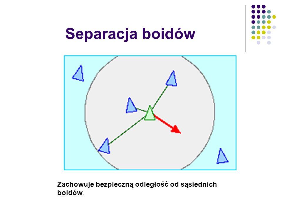 Separacja boidów Zachowuje bezpieczną odległość od sąsiednich boidów.