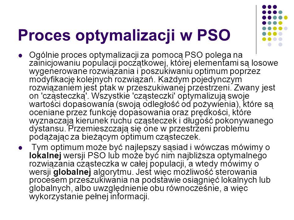 Proces optymalizacji w PSO Ogólnie proces optymalizacji za pomocą PSO polega na zainicjowaniu populacji początkowej, której elementami są losowe wygen