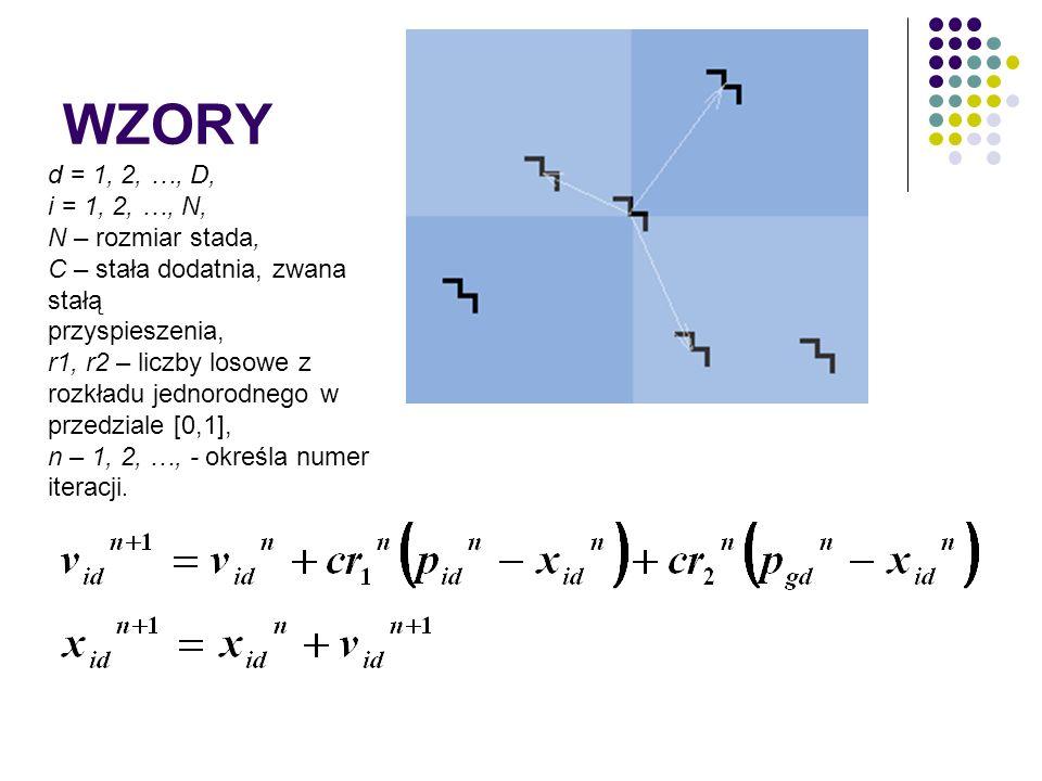 d = 1, 2, …, D, i = 1, 2, …, N, N – rozmiar stada, C – stała dodatnia, zwana stałą przyspieszenia, r1, r2 – liczby losowe z rozkładu jednorodnego w pr