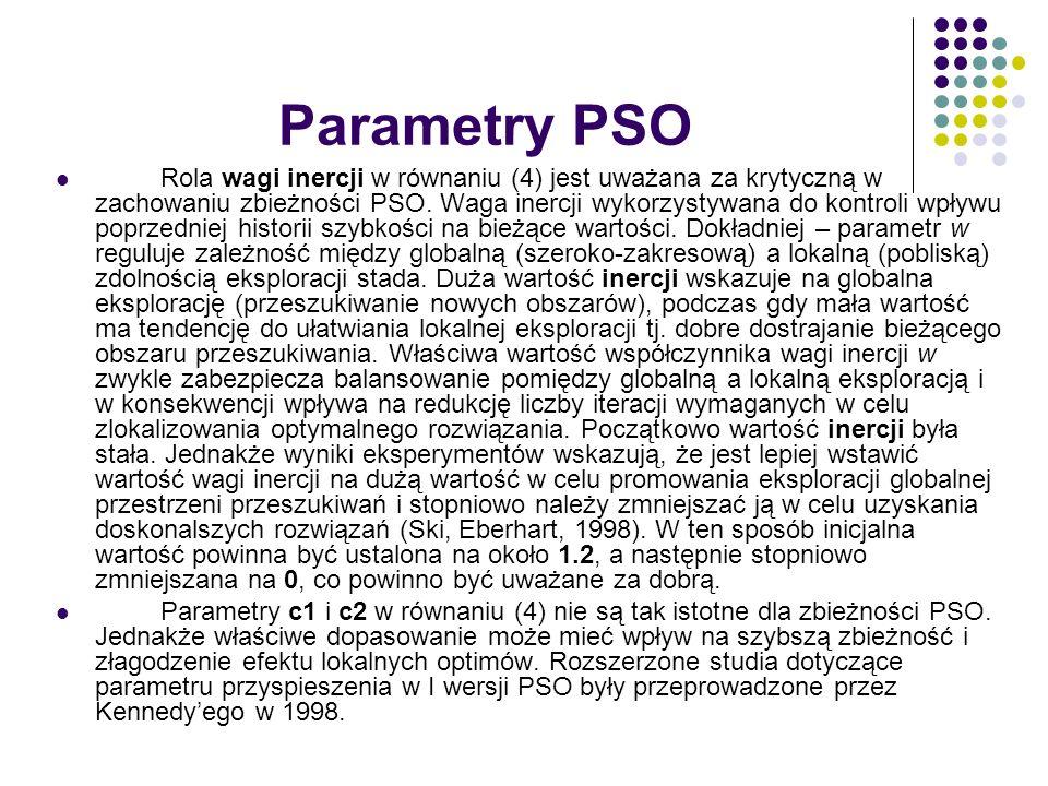 Parametry PSO Rola wagi inercji w równaniu (4) jest uważana za krytyczną w zachowaniu zbieżności PSO. Waga inercji wykorzystywana do kontroli wpływu p