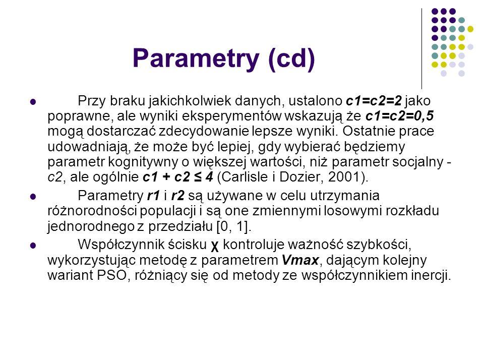 Parametry (cd) Przy braku jakichkolwiek danych, ustalono c1=c2=2 jako poprawne, ale wyniki eksperymentów wskazują że c1=c2=0,5 mogą dostarczać zdecydo