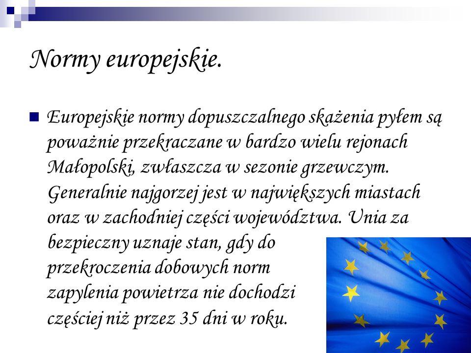 Normy europejskie. Europejskie normy dopuszczalnego skażenia pyłem są poważnie przekraczane w bardzo wielu rejonach Małopolski, zwłaszcza w sezonie gr