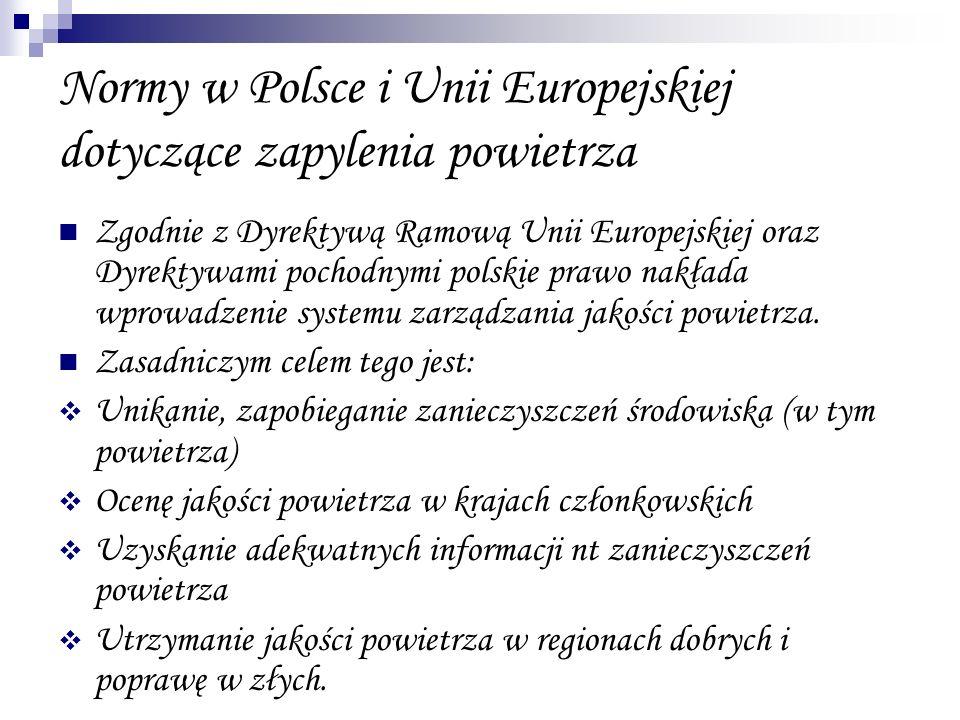 Normy w Polsce i Unii Europejskiej dotyczące zapylenia powietrza Zgodnie z Dyrektywą Ramową Unii Europejskiej oraz Dyrektywami pochodnymi polskie praw