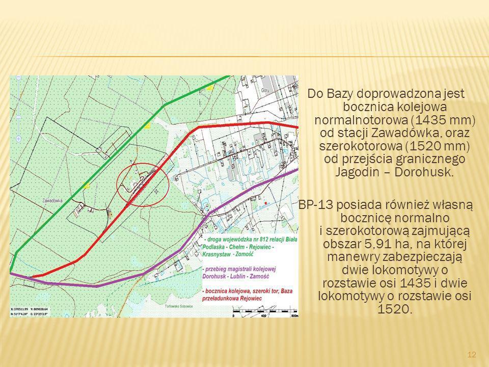 Do Bazy doprowadzona jest bocznica kolejowa normalnotorowa (1435 mm) od stacji Zawadówka, oraz szerokotorowa (1520 mm) od przejścia granicznego Jagodi