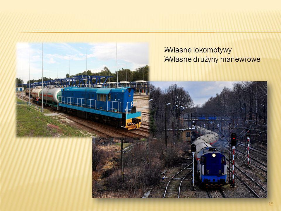 15 Własne lokomotywy Własne drużyny manewrowe