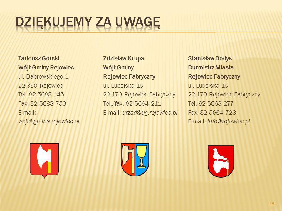 Tadeusz Górski Wójt Gminy Rejowiec ul. Dąbrowskiego 1 22-360 Rejowiec Tel. 82 5688 145 Fax. 82 5688 753 E-mail: wojt@gmina.rejowiec.pl Zdzisław Krupa