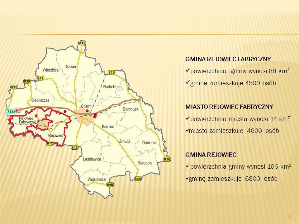3 GMINA REJOWIEC FABRYCZNY powierzchnia gminy wynosi 88 km 2 gminę zamieszkuje 4500 osób MIASTO REJOWIEC FABRYCZNY powierzchnia miasta wynosi 14 km 2 miasto zamieszkuje 4600 osób GMINA REJOWIEC powierzchnia gminy wynosi 106 km 2 gminę zamieszkuje 6800 osób
