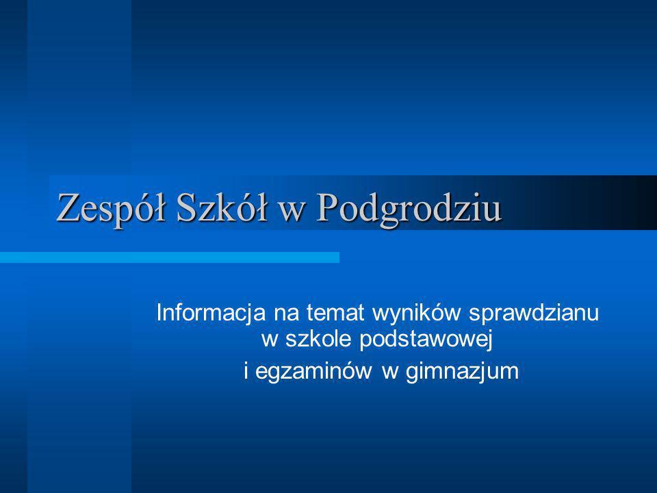 Zespół Szkół w Podgrodziu Informacja na temat wyników sprawdzianu w szkole podstawowej i egzaminów w gimnazjum