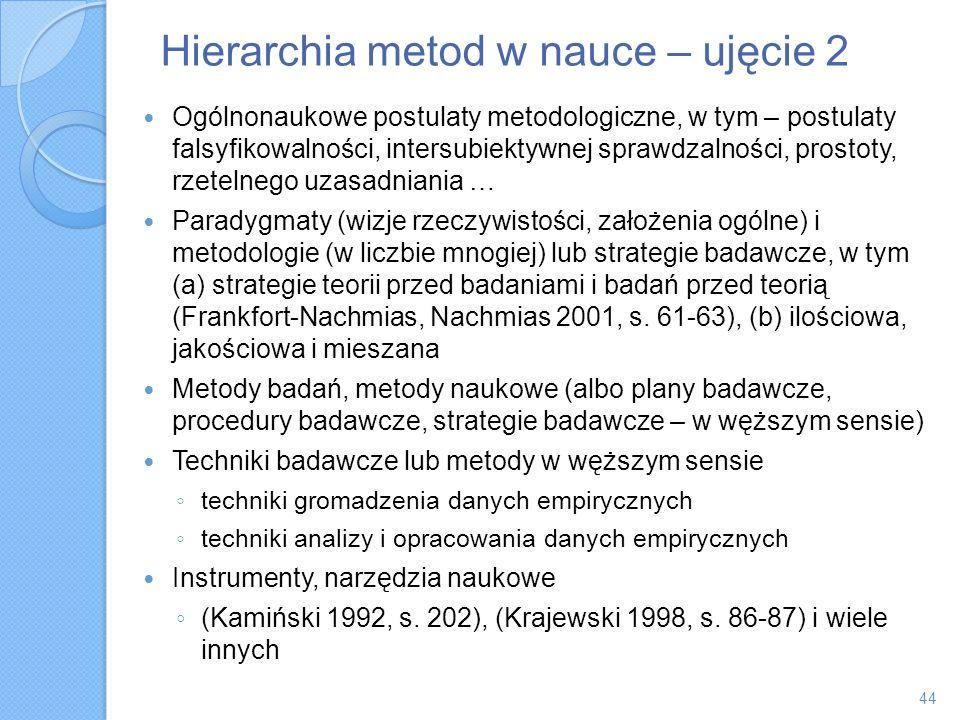 Hierarchia metod w nauce – ujęcie 2 Ogólnonaukowe postulaty metodologiczne, w tym – postulaty falsyfikowalności, intersubiektywnej sprawdzalności, pro
