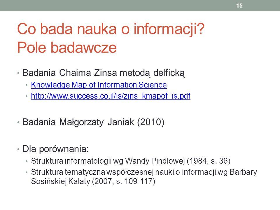 Co bada nauka o informacji? Pole badawcze Badania Chaima Zinsa metodą delficką Knowledge Map of Information Science http://www.success.co.il/is/zins_k