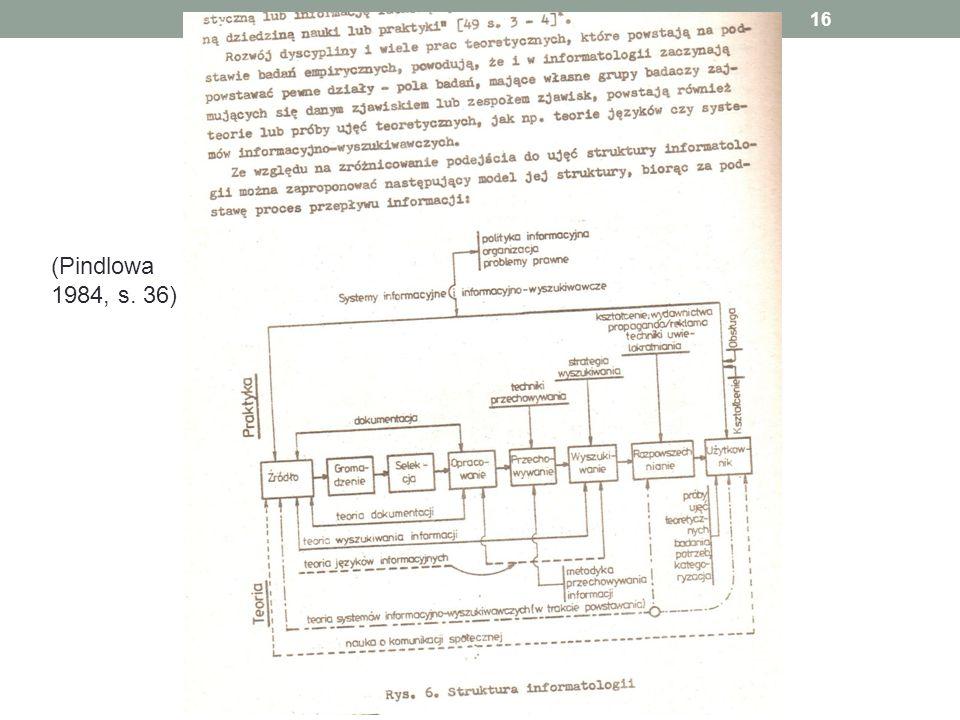 16 (Pindlowa 1984, s. 36)