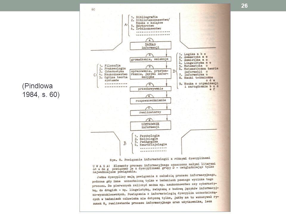 26 (Pindlowa 1984, s. 60)