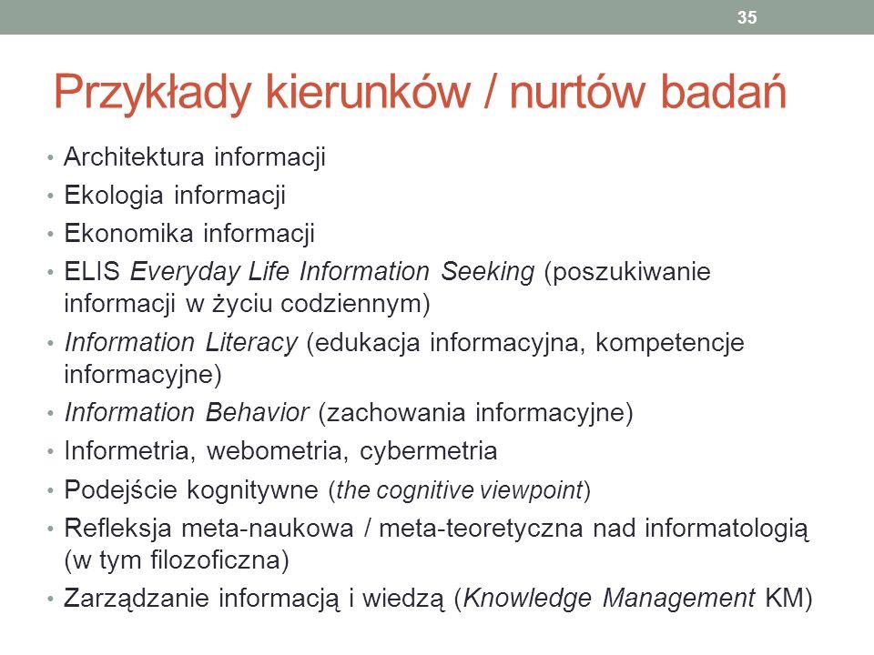 Przykłady kierunków / nurtów badań Architektura informacji Ekologia informacji Ekonomika informacji ELIS Everyday Life Information Seeking (poszukiwan