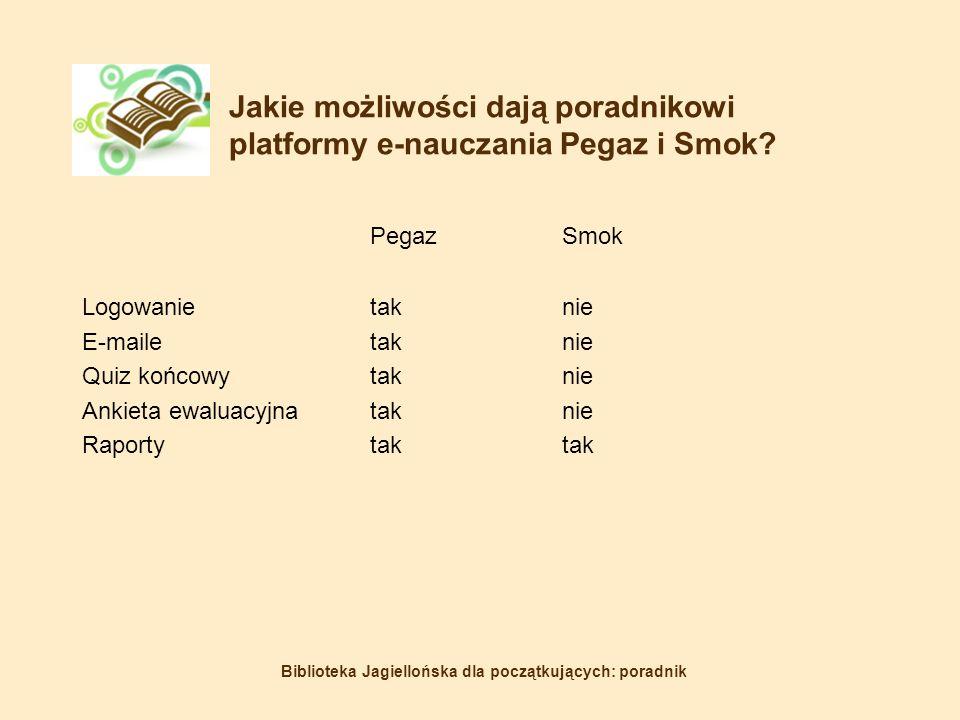 Jakie możliwości dają poradnikowi platformy e-nauczania Pegaz i Smok.