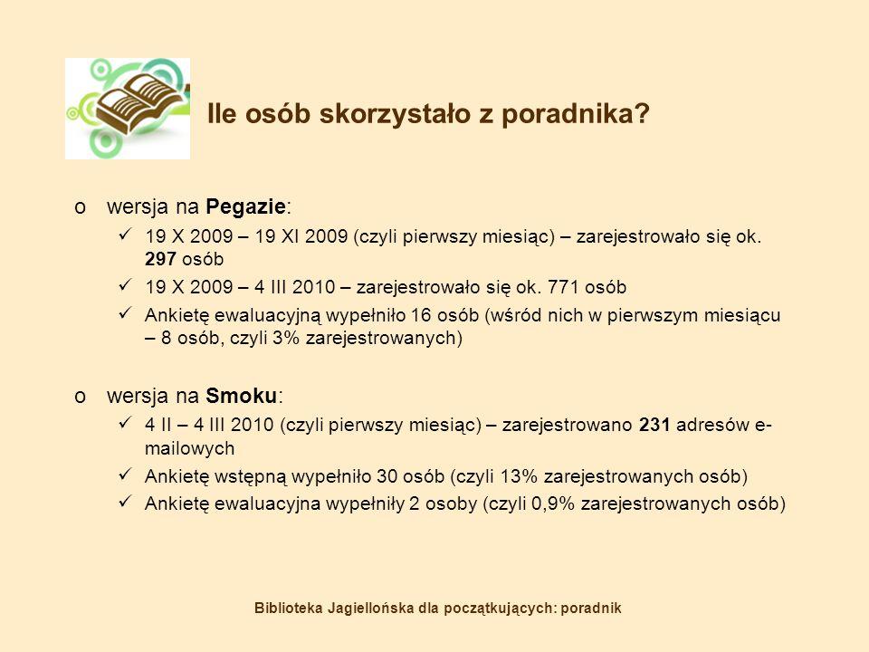 Biblioteka Jagiellońska dla początkujących: poradnik Ile osób skorzystało z poradnika.