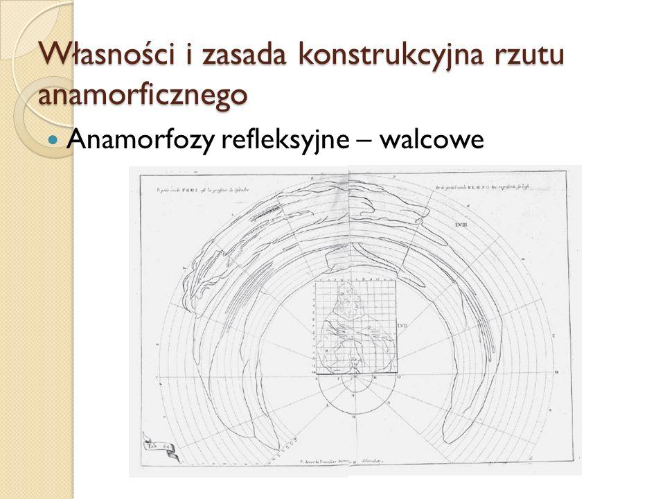 Własności i zasada konstrukcyjna rzutu anamorficznego Anamorfozy refleksyjne – walcowe