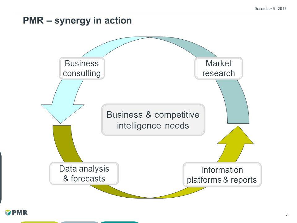 4 December 5, 2012 Data Centre Nowo powstały dział – początek 2012 Zakres prac: desk research, pozyskiwanie danych, prognozowanie wskaźników ekonomicznych, analiza statystyczna, wizualizacja danych Klienci: zewnętrzni + wewnętrzni