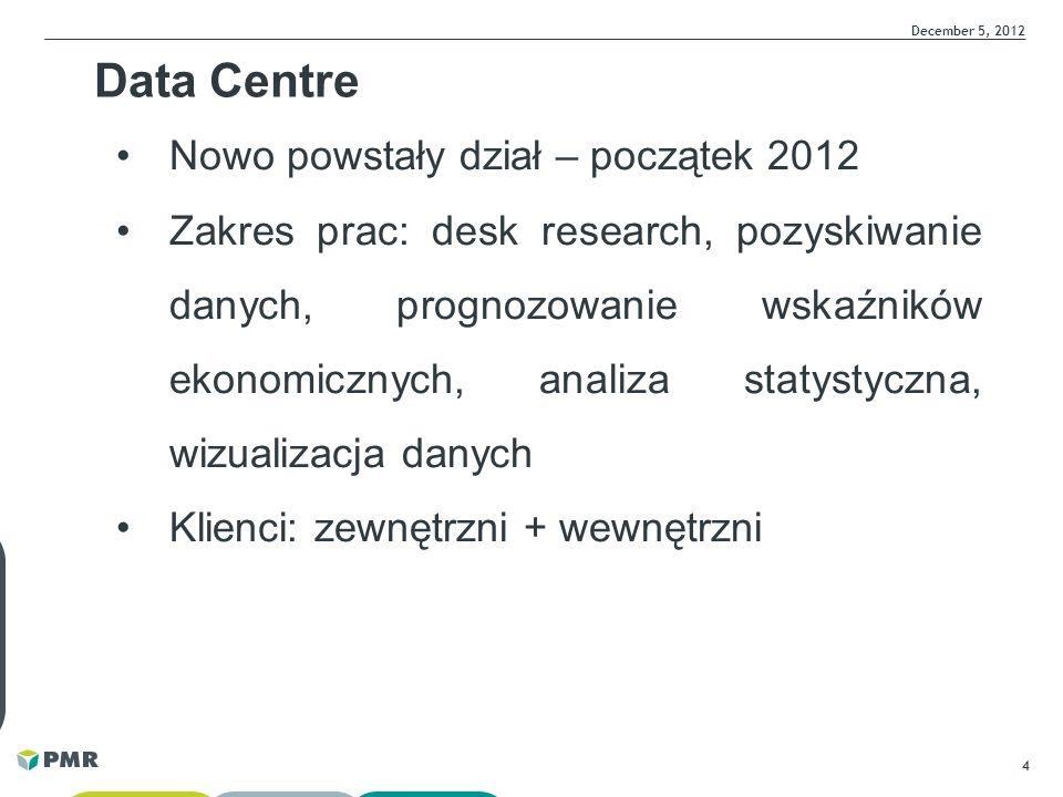 4 December 5, 2012 Data Centre Nowo powstały dział – początek 2012 Zakres prac: desk research, pozyskiwanie danych, prognozowanie wskaźników ekonomicz