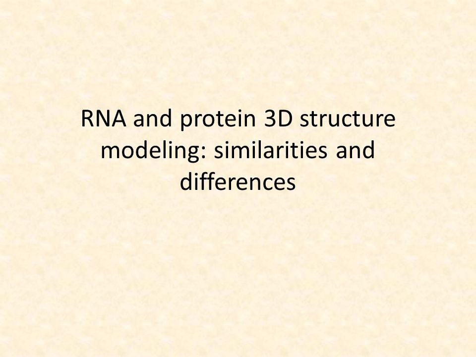 Plan Wstęp- RNA i białka Podejście Fizyczne Podejście Ewolucyjne Podejście Mieszane Ocena Technik