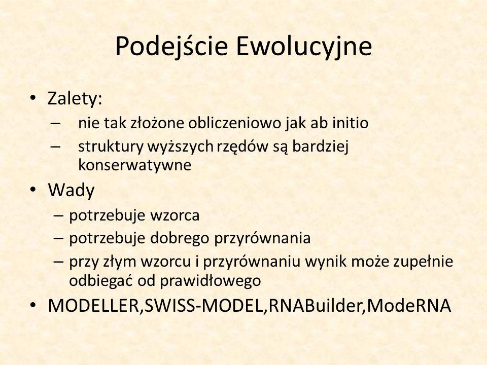 Podejście Ewolucyjne Zalety: – nie tak złożone obliczeniowo jak ab initio – struktury wyższych rzędów są bardziej konserwatywne Wady – potrzebuje wzorca – potrzebuje dobrego przyrównania – przy złym wzorcu i przyrównaniu wynik może zupełnie odbiegać od prawidłowego MODELLER,SWISS-MODEL,RNABuilder,ModeRNA