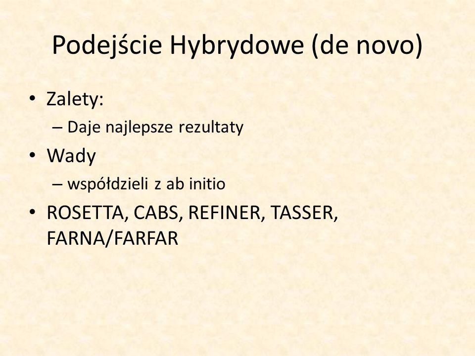 Podejście Hybrydowe (de novo) Zalety: – Daje najlepsze rezultaty Wady – współdzieli z ab initio ROSETTA, CABS, REFINER, TASSER, FARNA/FARFAR