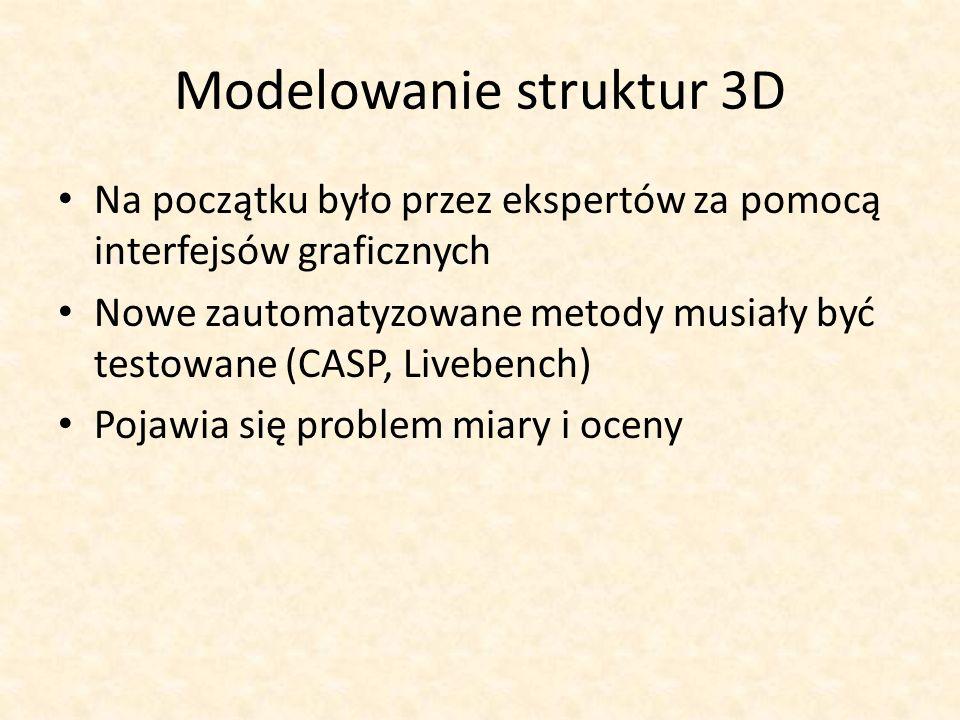 Modelowanie struktur 3D Na początku było przez ekspertów za pomocą interfejsów graficznych Nowe zautomatyzowane metody musiały być testowane (CASP, Livebench) Pojawia się problem miary i oceny