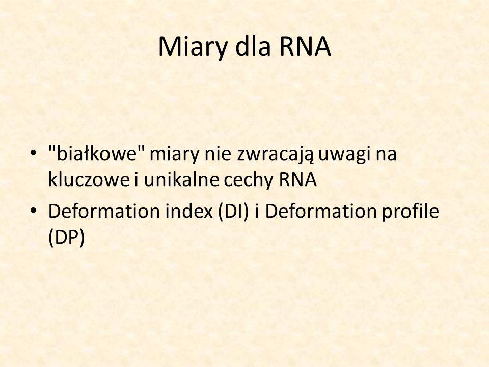 Miary dla RNA białkowe miary nie zwracają uwagi na kluczowe i unikalne cechy RNA Deformation index (DI) i Deformation profile (DP)