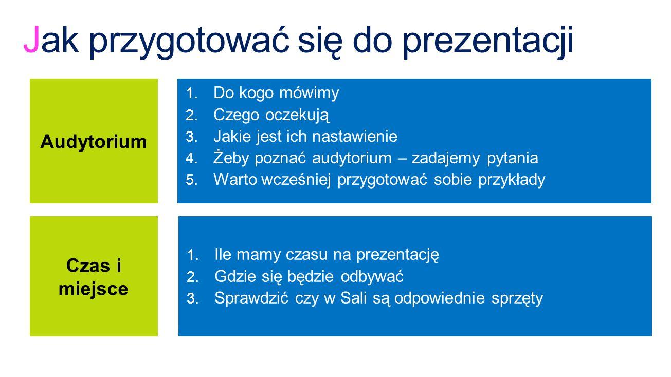 Jak przygotować się do prezentacji Inne 1.Nie ucz się prezentacji na pamięć 2.