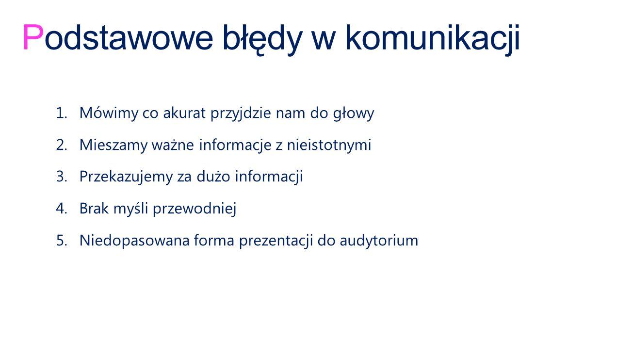 Część II Jak przygotować się do prezentacji